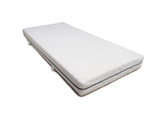 beste-goedkope-matras-bed4less-traagschuim